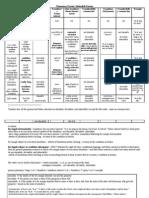 52236304 Possessory Estates Chart