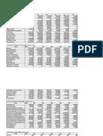 Company Financial Report6001 Q1-Q6