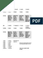 Gruppeneinteilung_2014