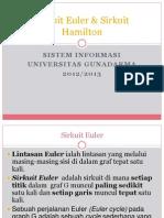 02 Sirkuit Euler & Sirkuit Hamilton2