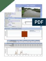 Datos de Rio Alcollarin