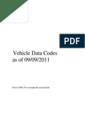 Ncic Vehicle Codes