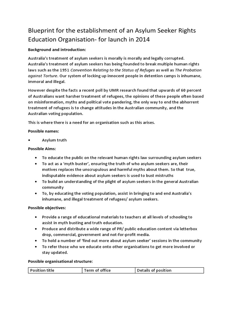 Blueprint for the establishment of an asylum seeker rights education blueprint for the establishment of an asylum seeker rights education organisation refugee asylum seeker malvernweather Images