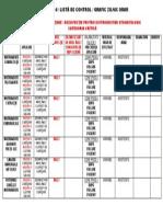 Protocol4 Program Curatare Dezinfectie Instrumentar Critic
