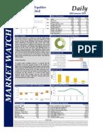 Market Watch Daily 20.01.2014