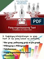 organisasyon tsart