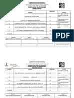 9.-Dosificacion de Los Programas Artes