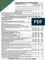 GO -AP Minimum Wages Correction for Shops & Establishments Act Oct 2013