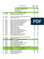 Ranking Escolas Brasil 2012