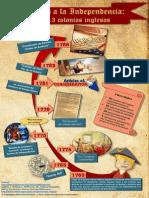 Elsie Soriano - Camino a la Independencia de las 13 colonias - Infografía Forward Learning 2013