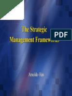 Strategy - Frameworks