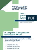 Elementos básicos de la programación estructurada