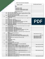 CIG an 2 - Plan Conturi Institutii Publice