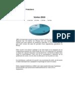 Document Et Graphique