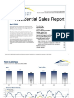 Austin Real Estate Market Statistics for April 2009