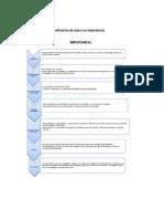 Elementos de la planificación de aula y su importancia.docx