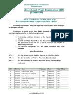 AP Cgl2008 Scheme b Jracct