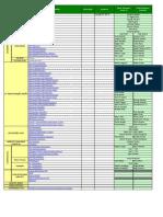 Avaliação de Riscos-FPA_caneladora_empilhadores_transfer