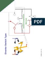 Diverter Switch LTC Operation