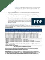 AMDA Regression Solution