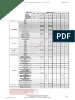PCS7 V7 Compatibility List d