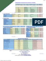 Catálogo - Diekson Valve - Material Comparasions.pdf