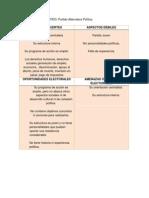ANÁLISIS FODA PARTIDO ALTERNATIVA POLÍTICA (PARTIDO DE LOS SUAVECITOS)