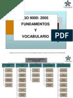 Conceptos ISO 90002005