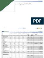 Planificarea examenelor aferenta anilor I-III Drept Zi ÅŸi Fr