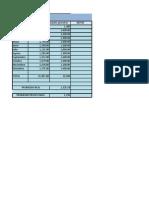 Ejercicio Condicional Excel