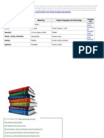 K Medical Prefixes and Suffixes Alan Moelleken MD