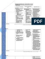 1.12 Model SOP Manajemen Kelas