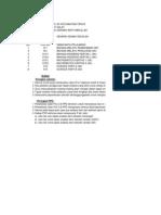 Tapak Analisis Item PRA UPSR 2012 Sains