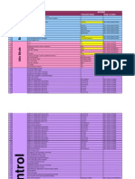 Huawei  NSN (Siemens) Parameter