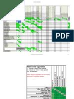 Teamcenter Compatibility Matrix