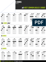 96 Most Common Ukulele Chords