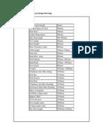 Standard Dimension for General Design