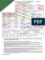 CpE-Curriculum-2013-2014-2013-07-01