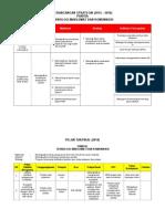 perancangan-strategik-TMK