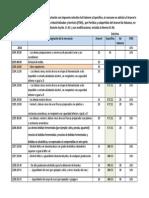 Selectivos y Otros Impuestos 2012