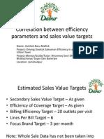 Correlation between efficiency parameters and sales value targets