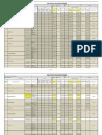 Procurement Schedule-JS 046 1