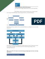 Understating Cisco IOS v15 Licenses