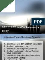 SWOT Dan Pembobotan
