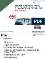 Mapeo de La Cadena de Valor - VSM