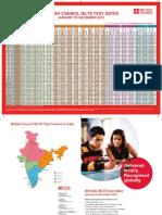 All India Ielts Test Dates