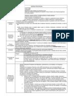 Esquemão - Constitucional 1.pdf