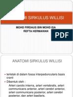 SIRKULUS-WILLISI