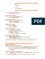 Periodic Table Mnemonics