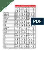 Lista de Precios y Universidades 10-12-13